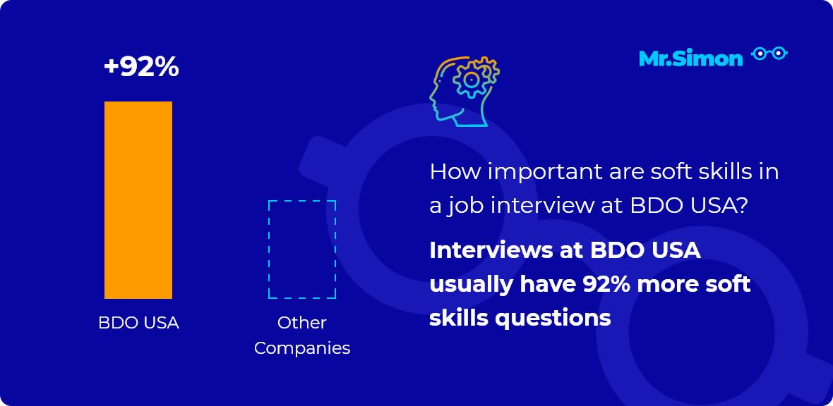 BDO USA interview question statistics