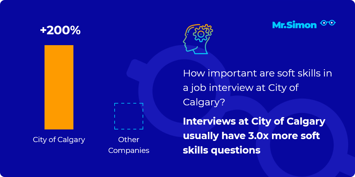 City of Calgary interview question statistics