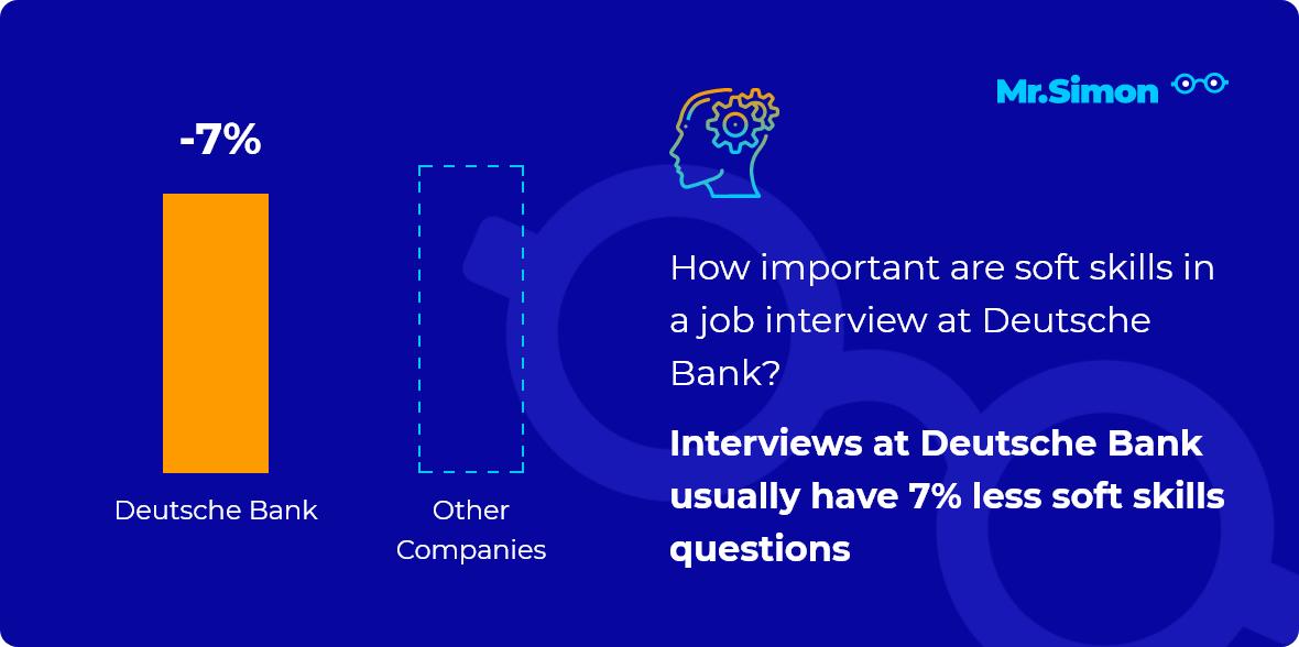 Deutsche Bank interview question statistics