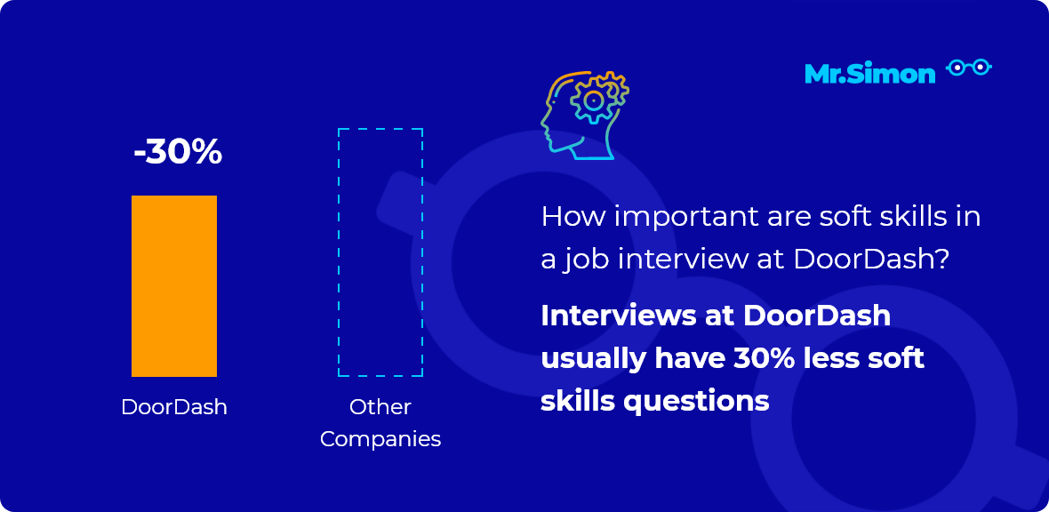 DoorDash interview question statistics