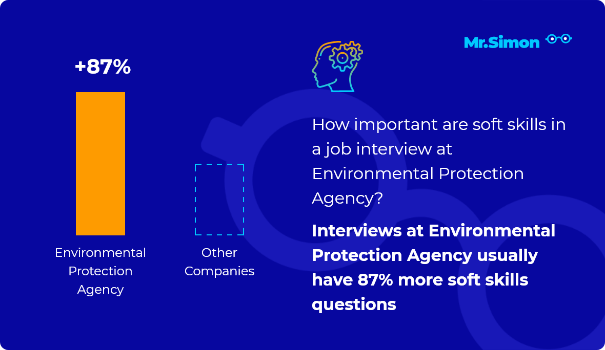 Environmental Protection Agency interview question statistics