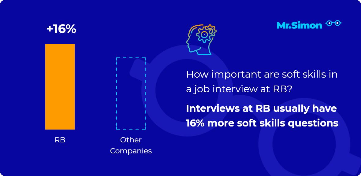 RB interview question statistics