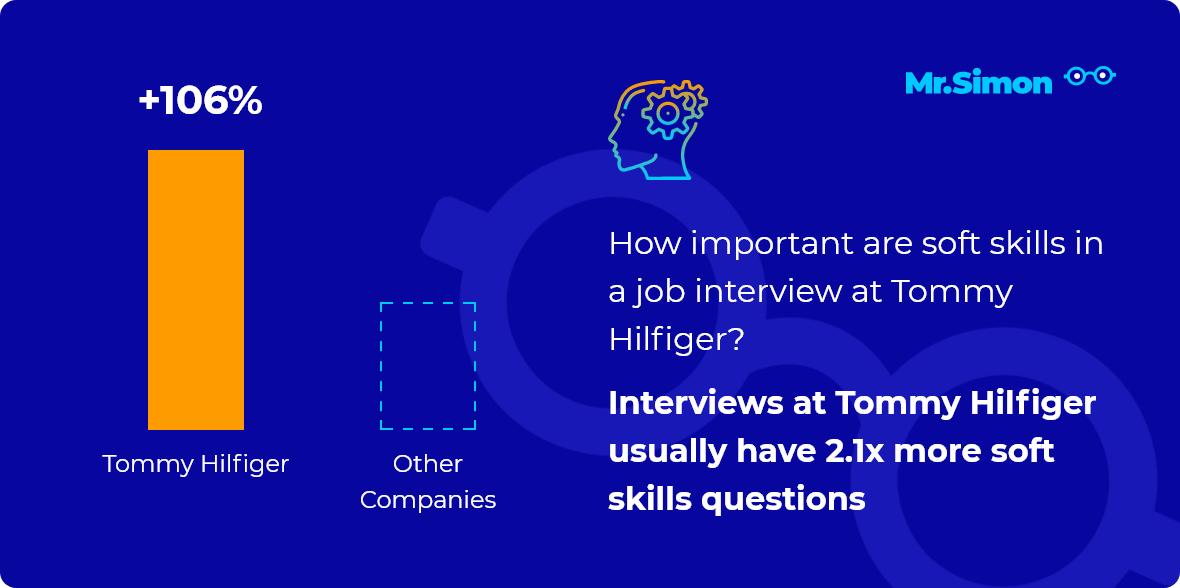 Tommy Hilfiger interview question statistics