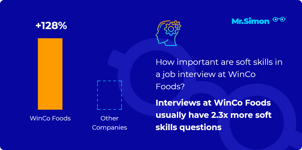 WinCo Foods interview question statistics