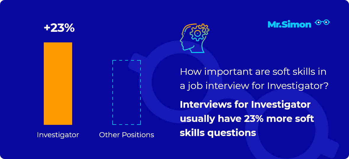 Investigator interview question statistics