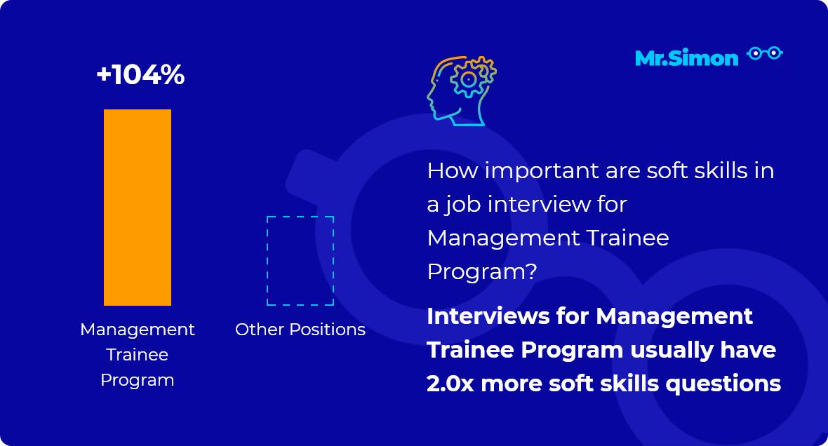 Management Trainee Program interview question statistics