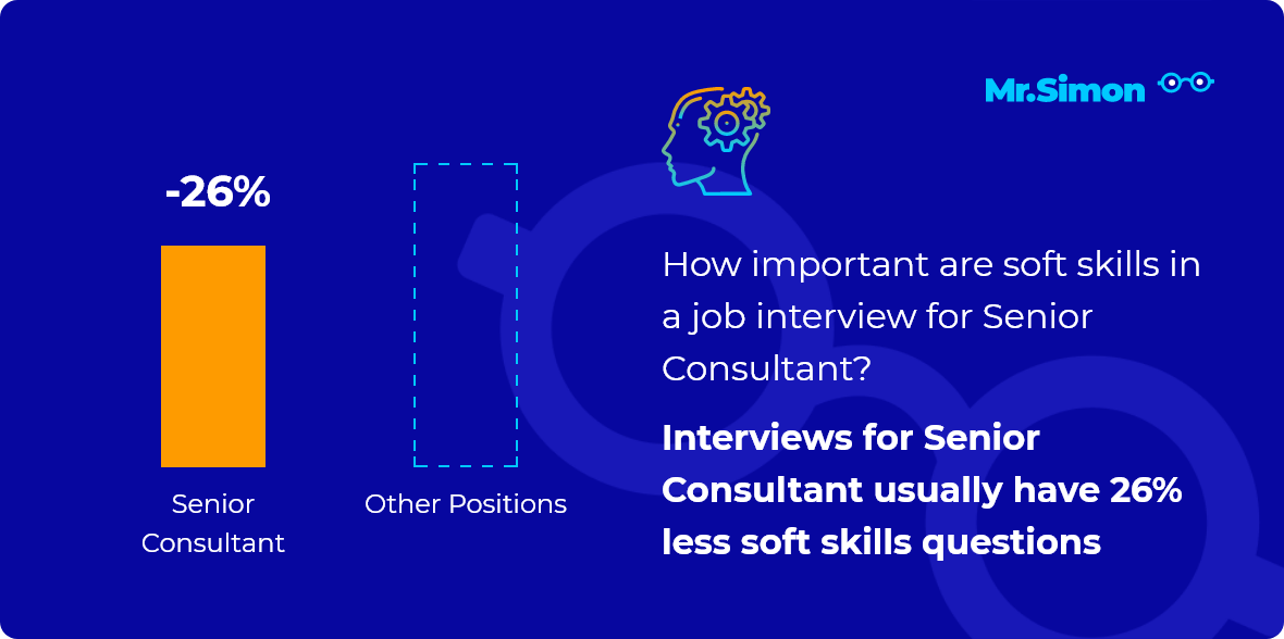 Senior Consultant interview question statistics