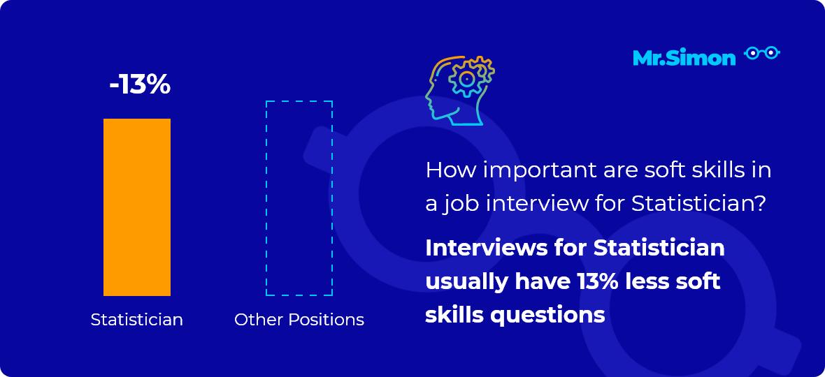 Statistician interview question statistics